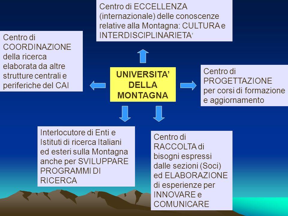 UNIVERSITA' DELLA MONTAGNA