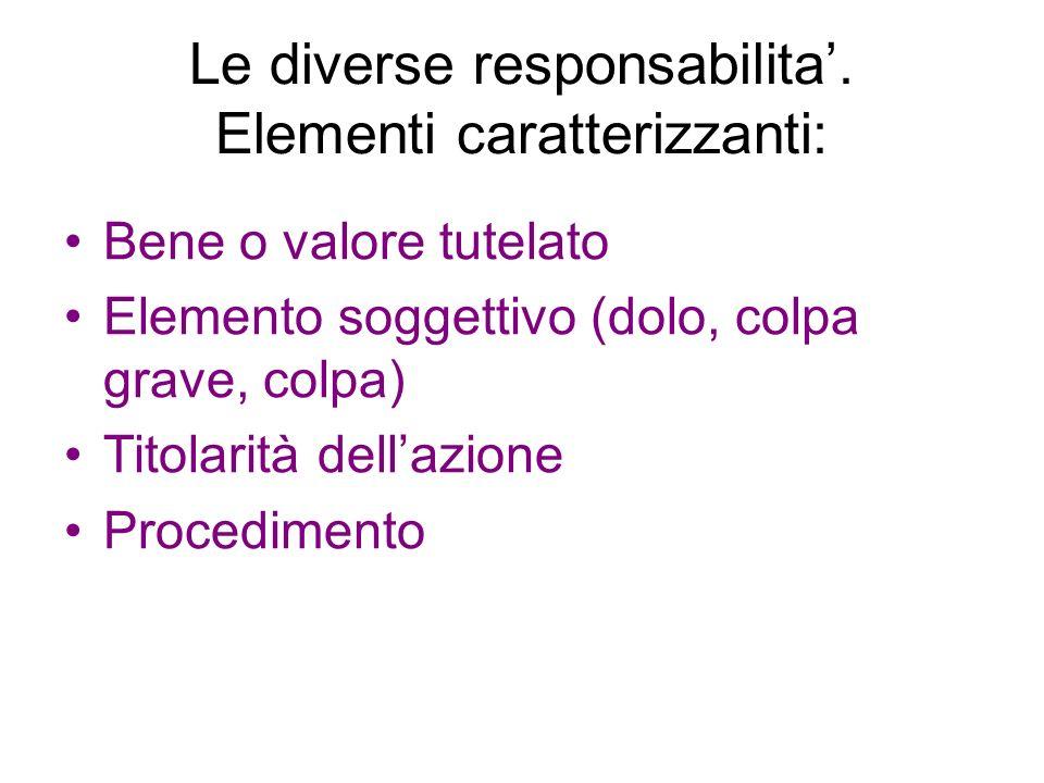 Le diverse responsabilita'. Elementi caratterizzanti: