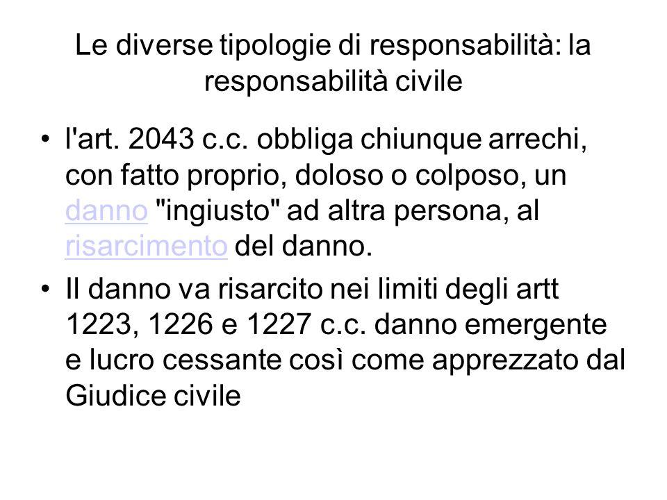 Le diverse tipologie di responsabilità: la responsabilità civile