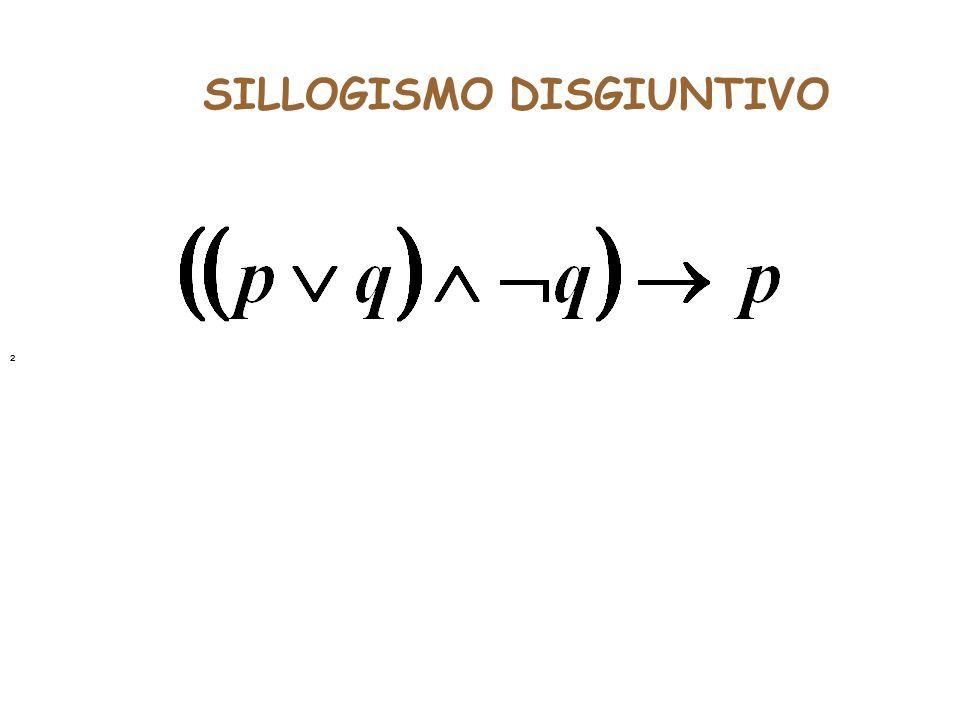 SILLOGISMO DISGIUNTIVO