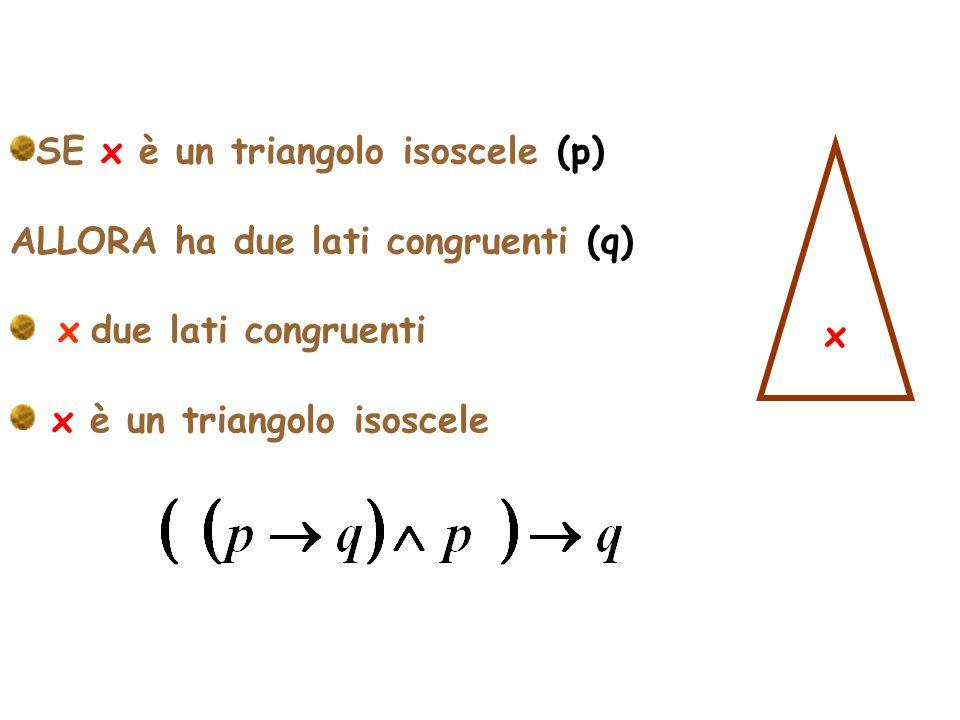 SE x è un triangolo isoscele (p)