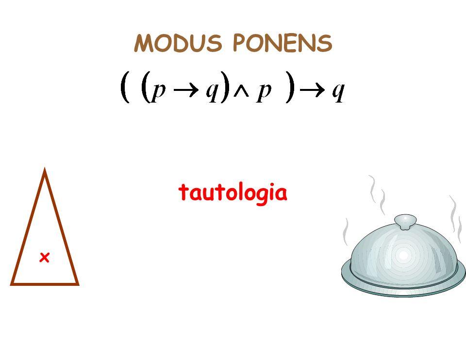 MODUS PONENS x tautologia