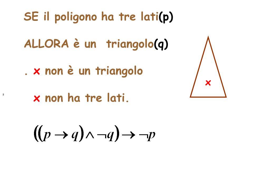 SE il poligono ha tre lati(p) ALLORA è un triangolo(q)