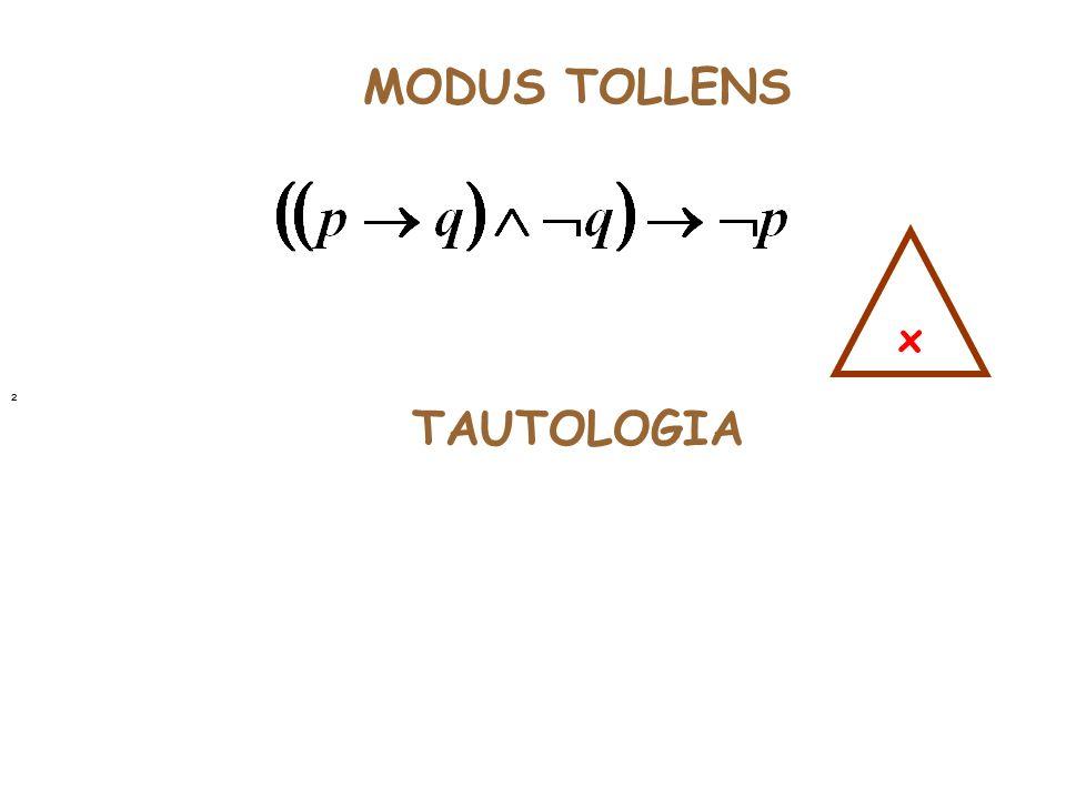 MODUS TOLLENS TAUTOLOGIA