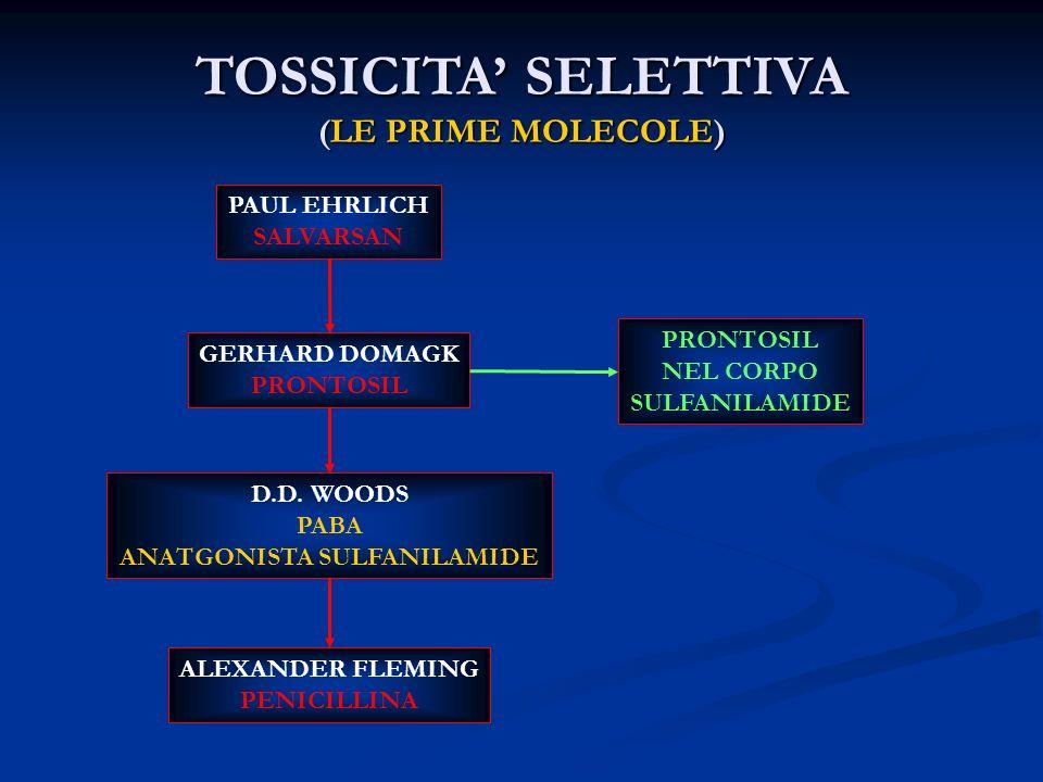 TOSSICITA' SELETTIVA (LE PRIME MOLECOLE) ANATGONISTA SULFANILAMIDE