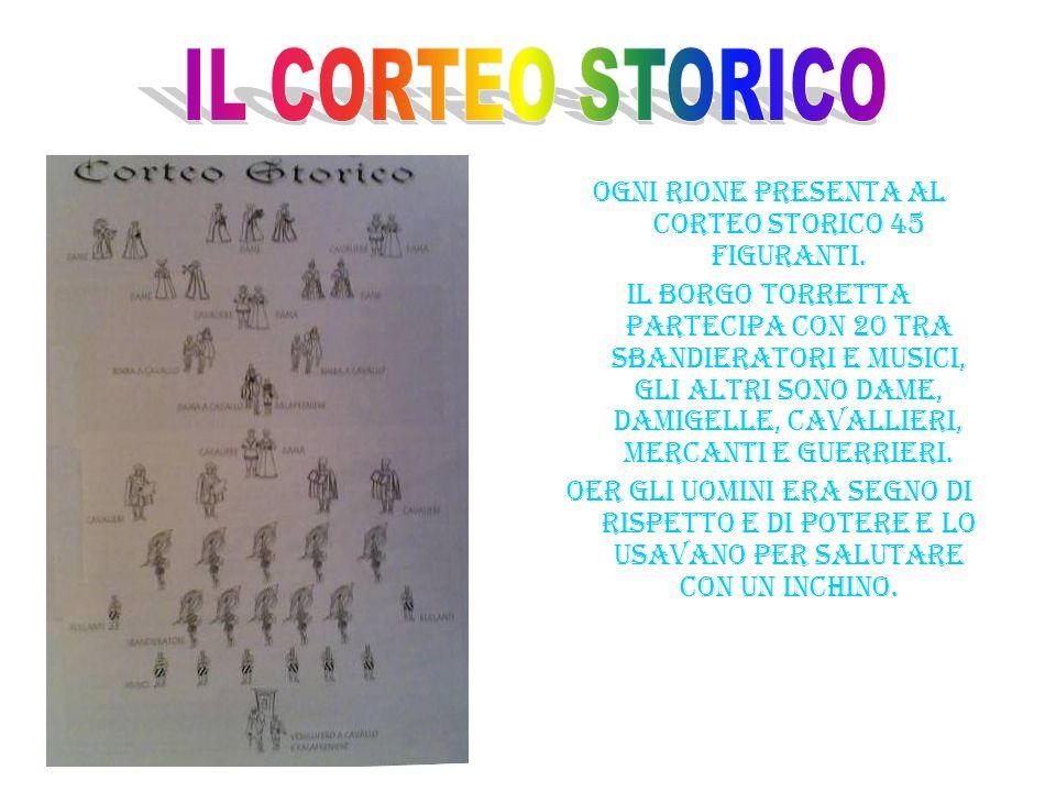 OGNI RIONE PRESENTA AL CORTEO STORICO 45 FIGURANTI.