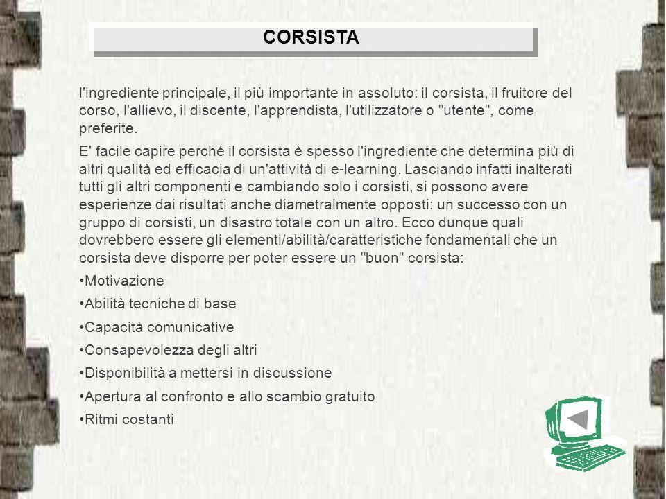 CORSISTA