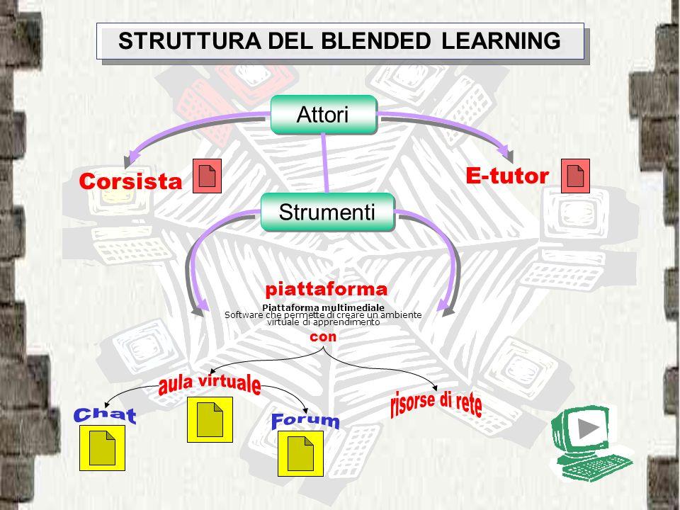 STRUTTURA DEL BLENDED LEARNING