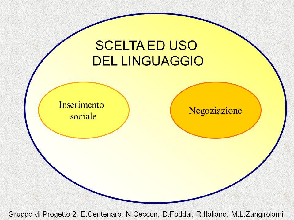 SCELTA ED USO DEL LINGUAGGIO Inserimento Negoziazione sociale