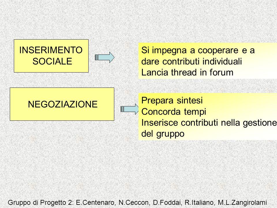 Si impegna a cooperare e a dare contributi individuali
