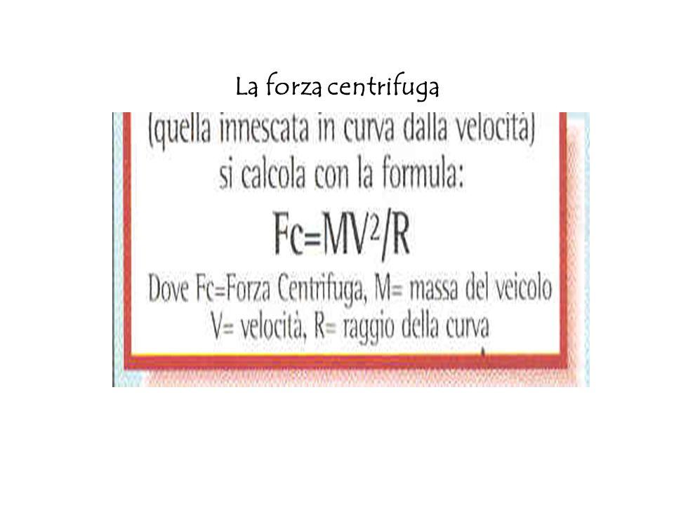 La forza centrifuga