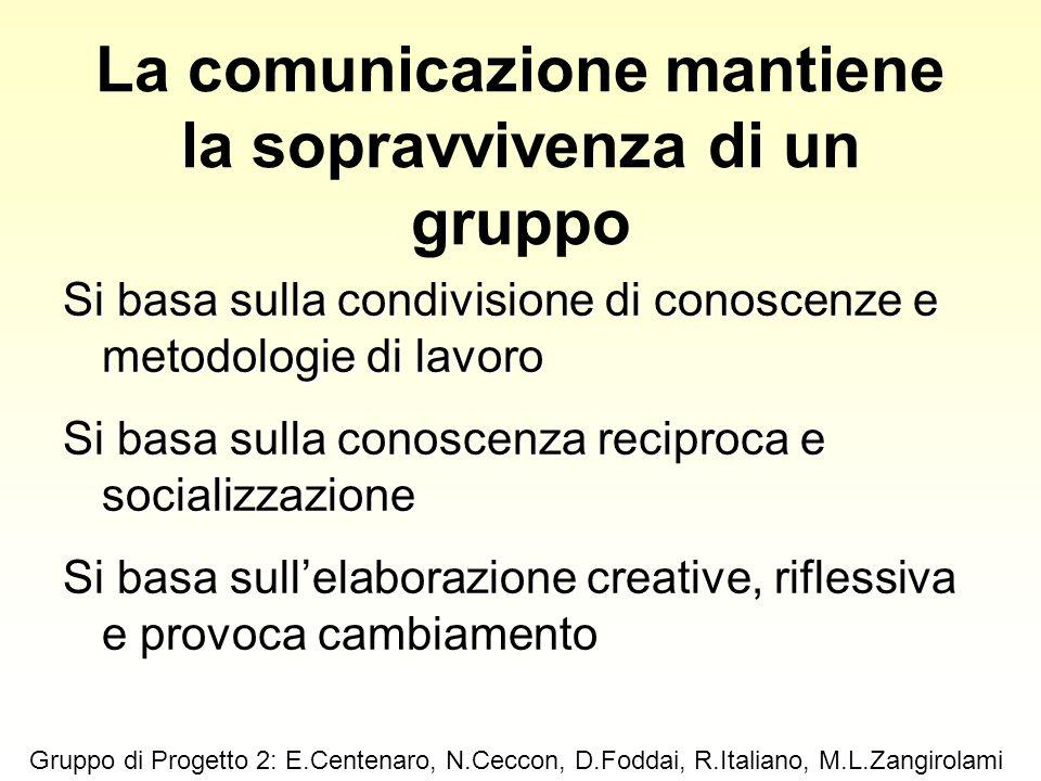 La comunicazione mantiene la sopravvivenza di un gruppo