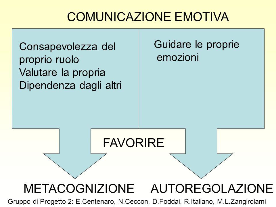 COMUNICAZIONE EMOTIVA