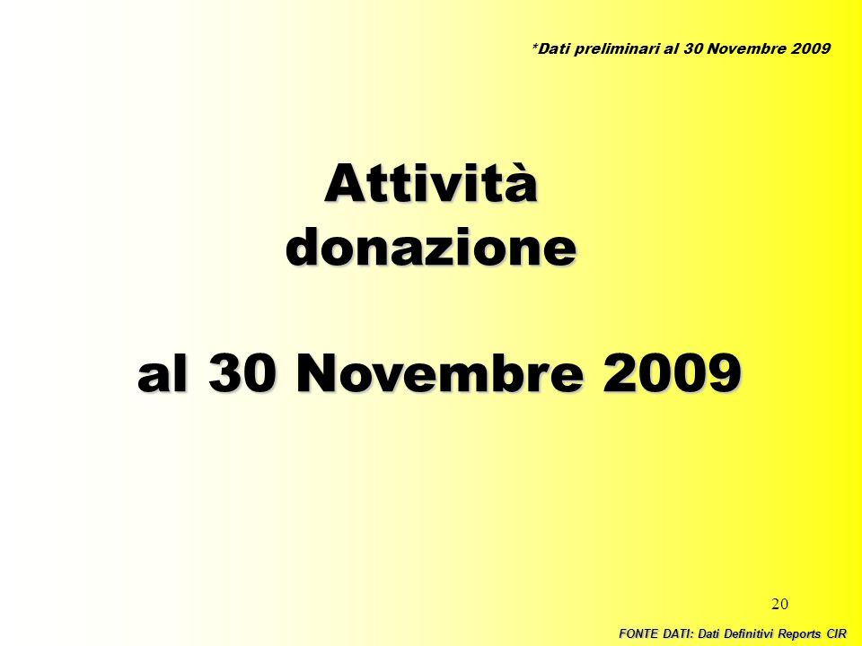 Attività donazione al 30 Novembre 2009