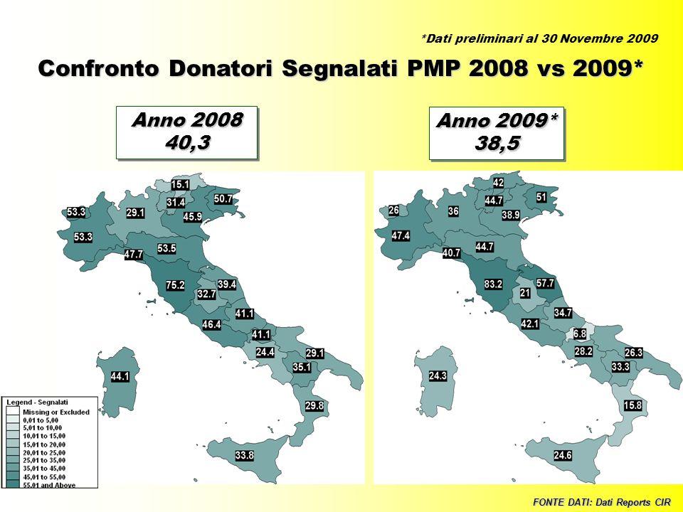 Confronto Donatori Segnalati PMP 2008 vs 2009*