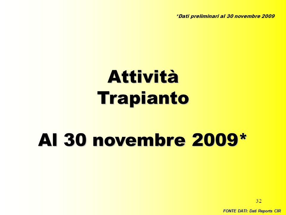 Attività Trapianto Al 30 novembre 2009*