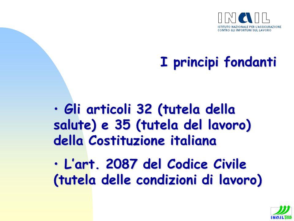 L'art. 2087 del Codice Civile (tutela delle condizioni di lavoro)