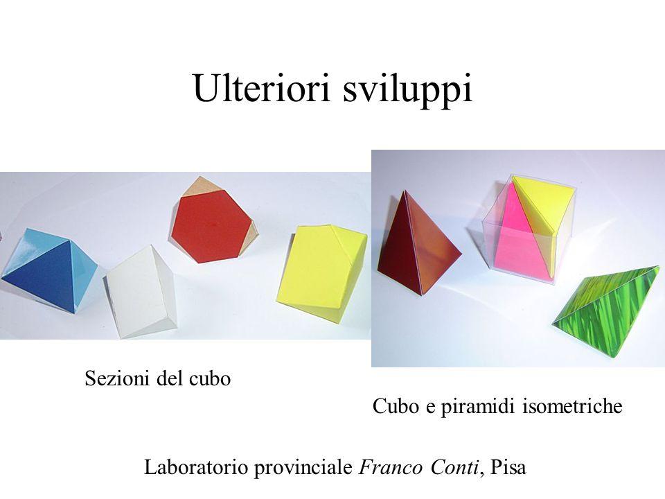 Laboratorio provinciale Franco Conti, Pisa