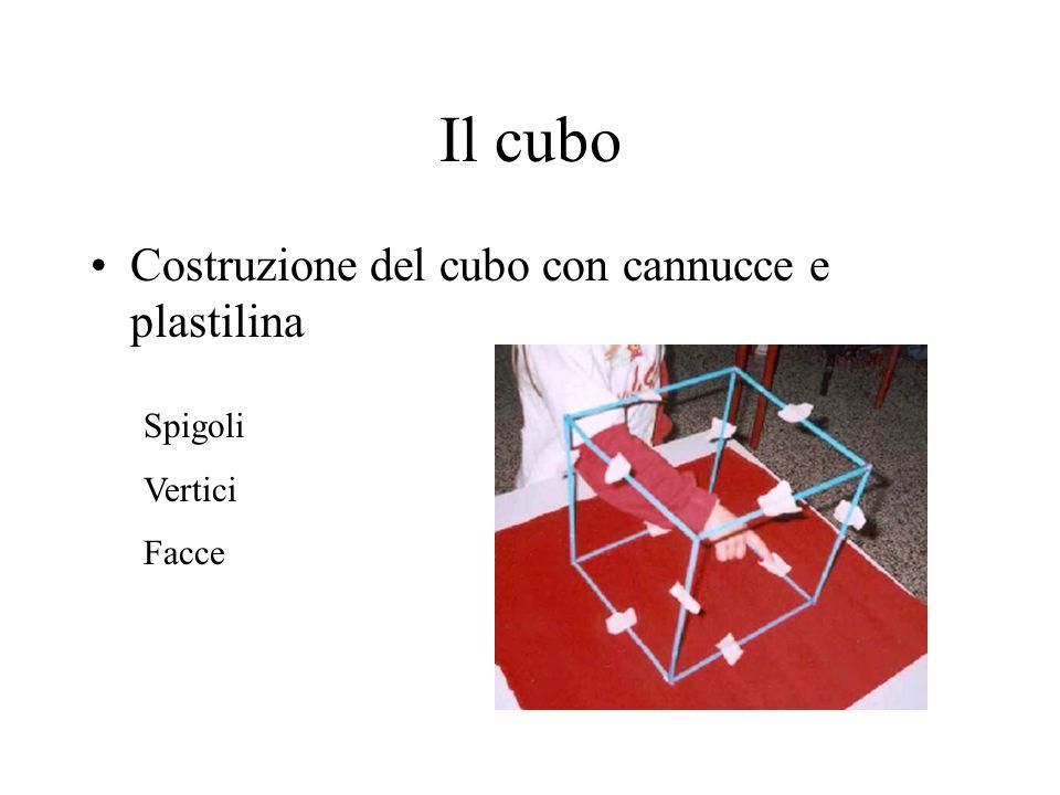 Il cubo Costruzione del cubo con cannucce e plastilina Spigoli Vertici