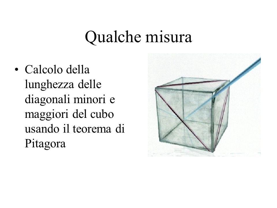 Qualche misura Calcolo della lunghezza delle diagonali minori e maggiori del cubo usando il teorema di Pitagora.