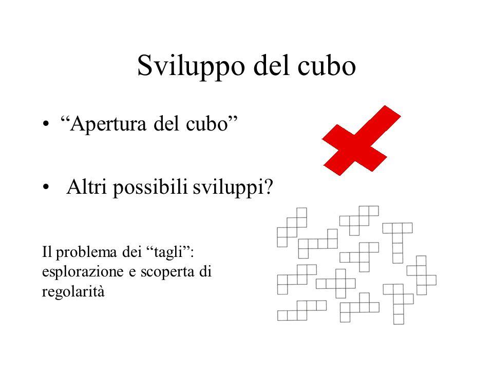 Sviluppo del cubo Apertura del cubo Altri possibili sviluppi