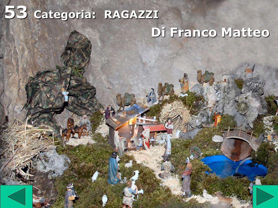 53 Categoria: RAGAZZI Di Franco Matteo 53
