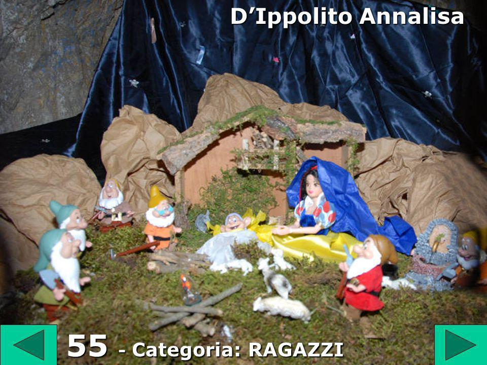 D'Ippolito Annalisa 55 55 - Categoria: RAGAZZI