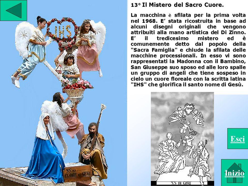 Esci Inizio 13° Il Mistero del Sacro Cuore.