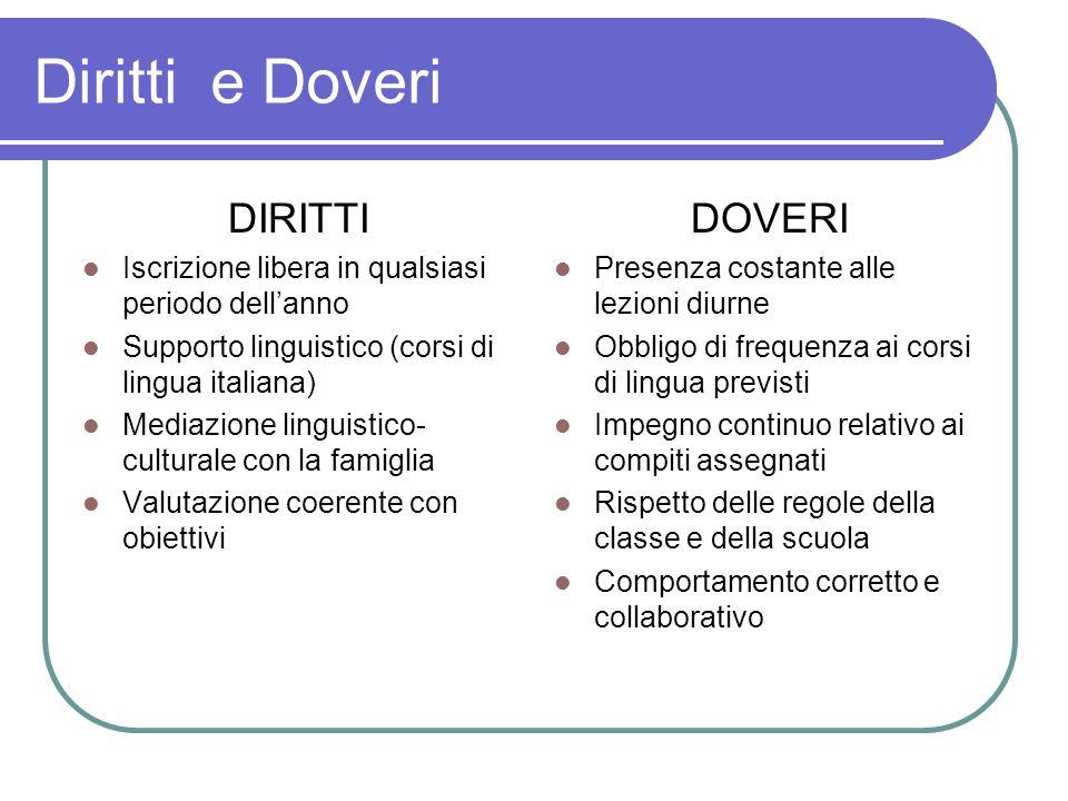 Diritti e Doveri DIRITTI DOVERI