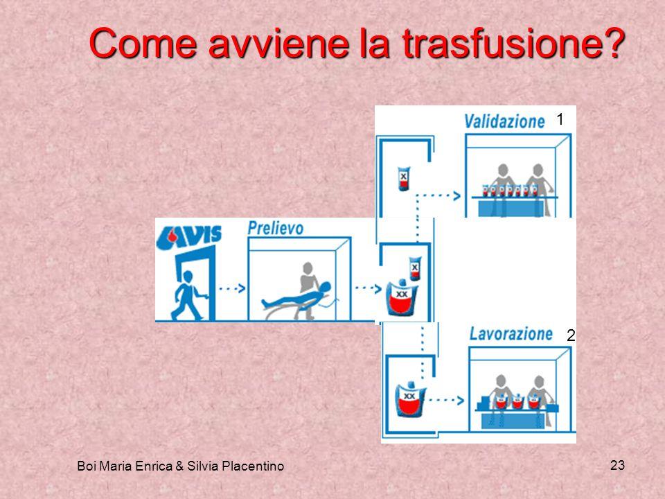 Come avviene la trasfusione