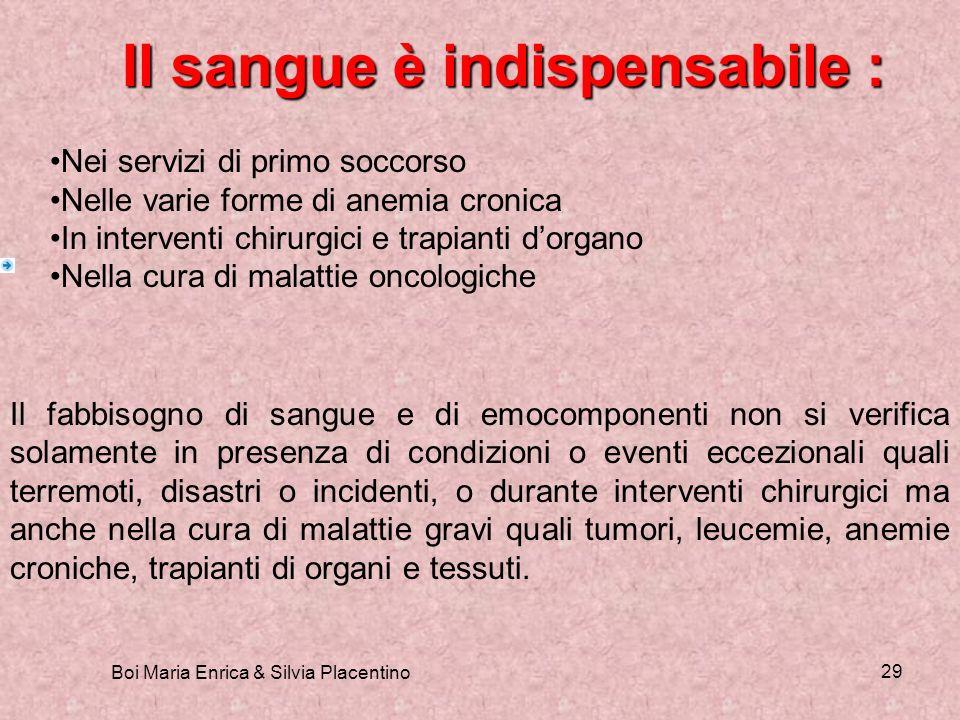 Il sangue è indispensabile :