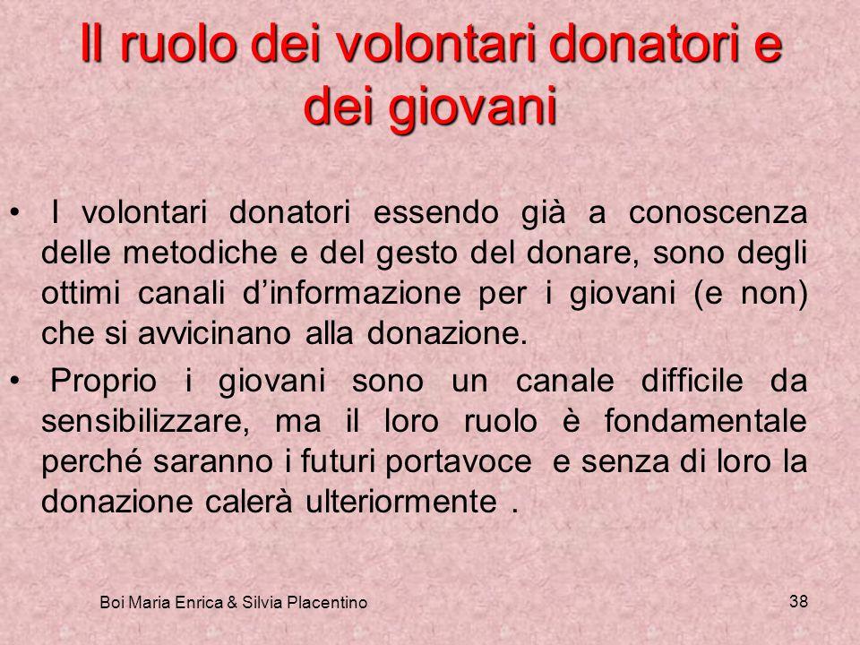 Il ruolo dei volontari donatori e dei giovani
