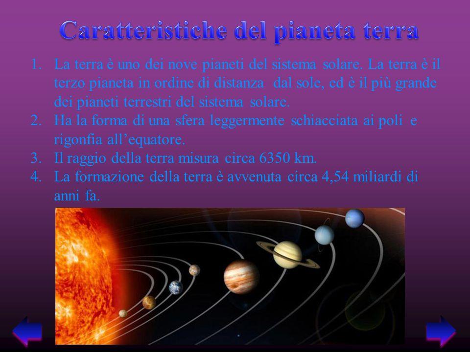 La terra è uno dei nove pianeti del sistema solare