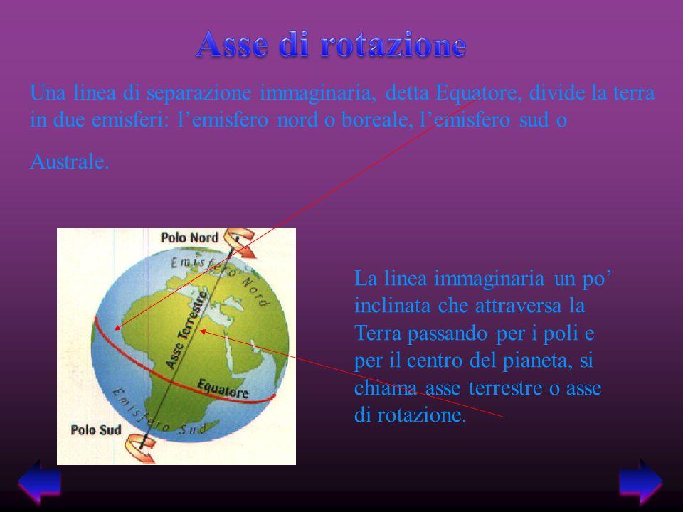 Una linea di separazione immaginaria, detta Equatore, divide la terra in due emisferi: l'emisfero nord o boreale, l'emisfero sud o