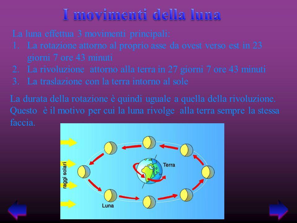 La luna effettua 3 movimenti principali:
