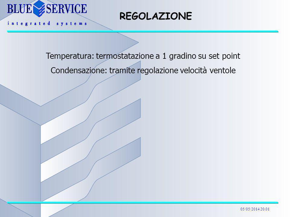 REGOLAZIONE Temperatura: termostatazione a 1 gradino su set point