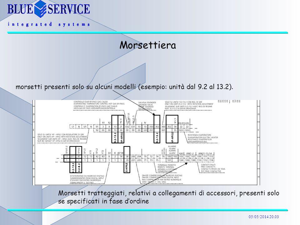 Morsettiera morsetti presenti solo su alcuni modelli (esempio: unità dal 9.2 al 13.2).