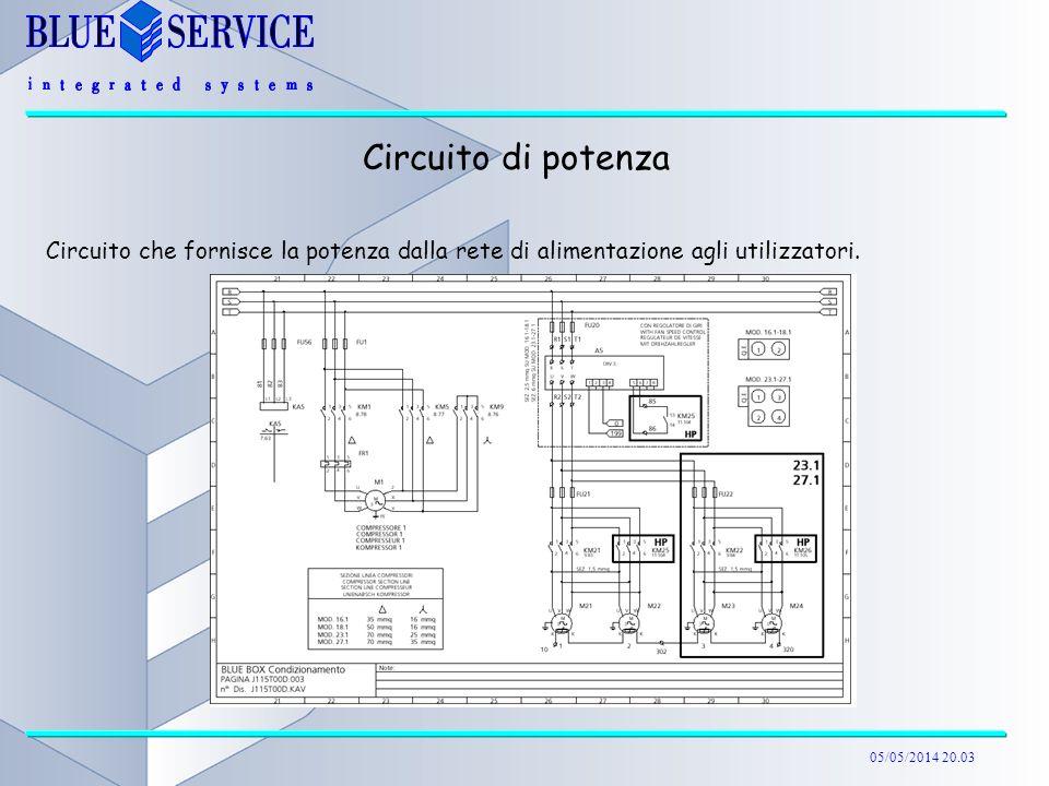 Circuito di potenza Circuito che fornisce la potenza dalla rete di alimentazione agli utilizzatori.