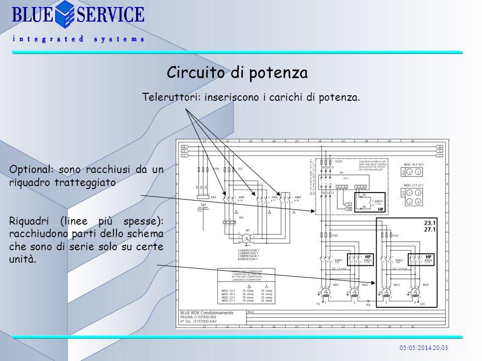 Circuito di potenza Teleruttori: inseriscono i carichi di potenza.