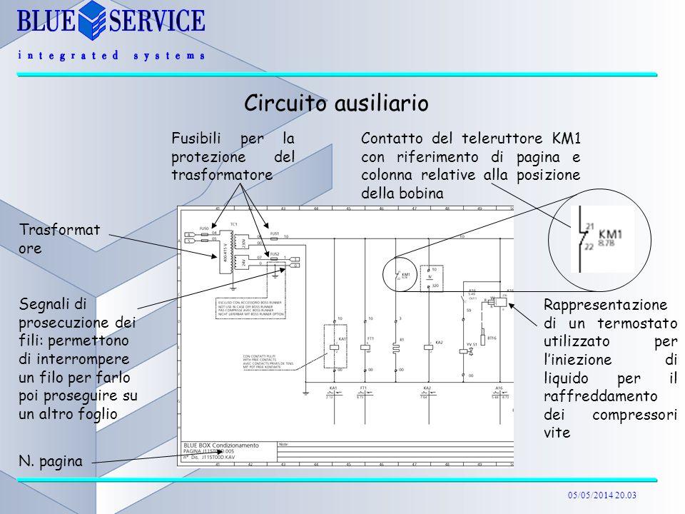 Circuito ausiliario Fusibili per la protezione del trasformatore