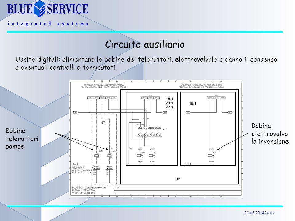 Circuito ausiliario Uscite digitali: alimentano le bobine dei teleruttori, elettrovalvole o danno il consenso a eventuali controlli o termostati.
