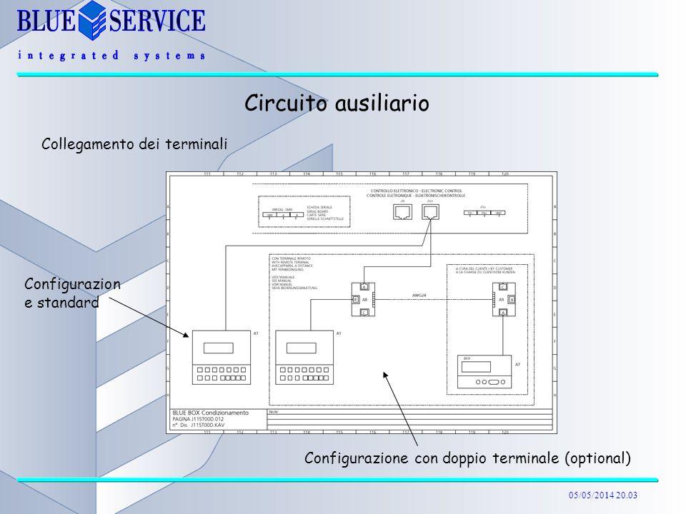 Circuito ausiliario Collegamento dei terminali Configurazione standard