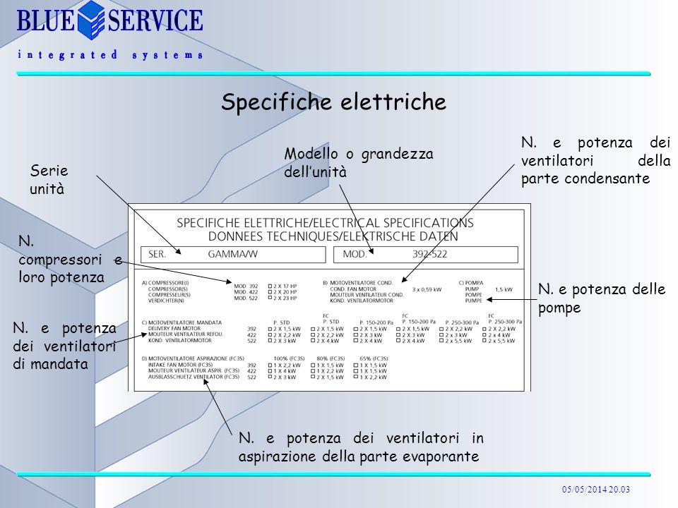 Specifiche elettriche
