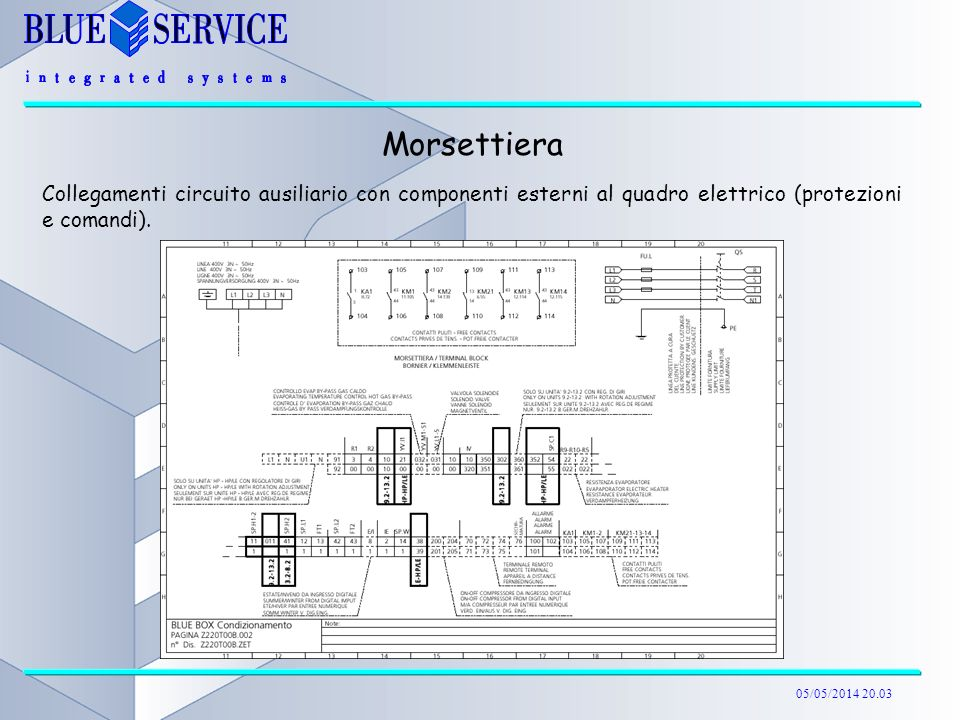 Morsettiera Collegamenti circuito ausiliario con componenti esterni al quadro elettrico (protezioni e comandi).