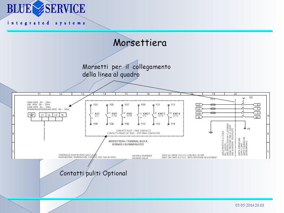 Morsettiera Morsetti per il collegamento della linea al quadro