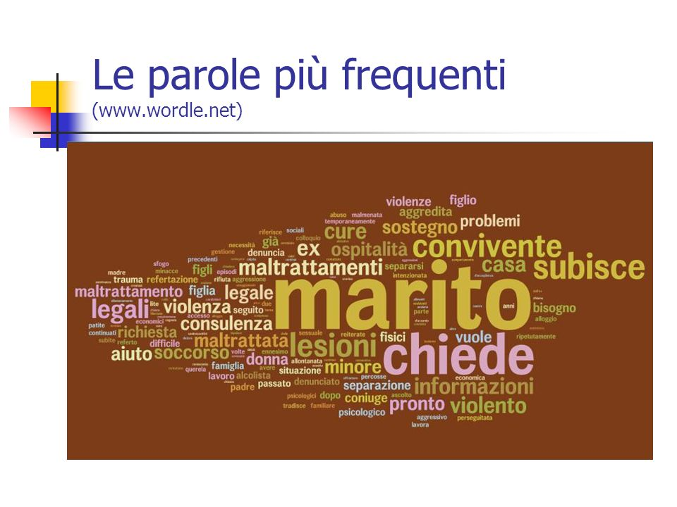 Le parole più frequenti (www.wordle.net)