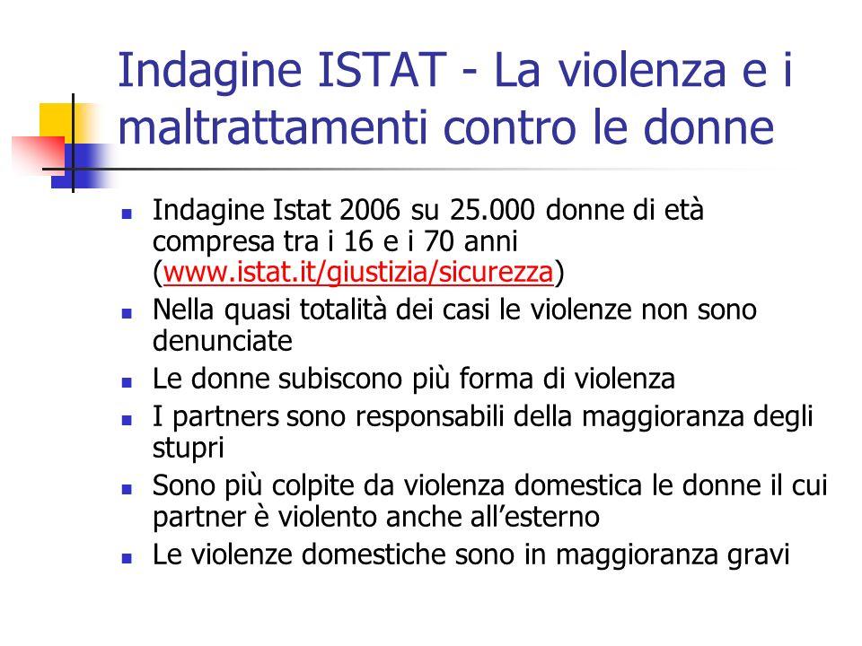 Indagine ISTAT - La violenza e i maltrattamenti contro le donne
