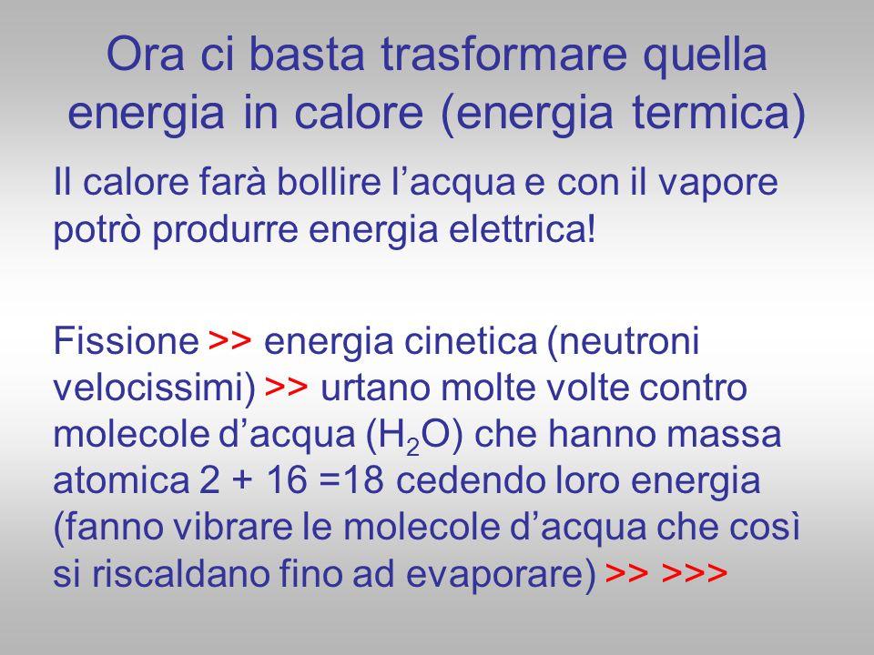 Ora ci basta trasformare quella energia in calore (energia termica)