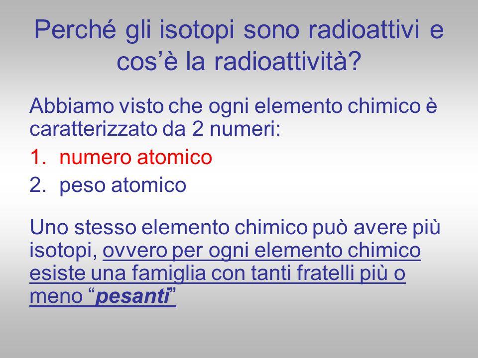 Perché gli isotopi sono radioattivi e cos'è la radioattività