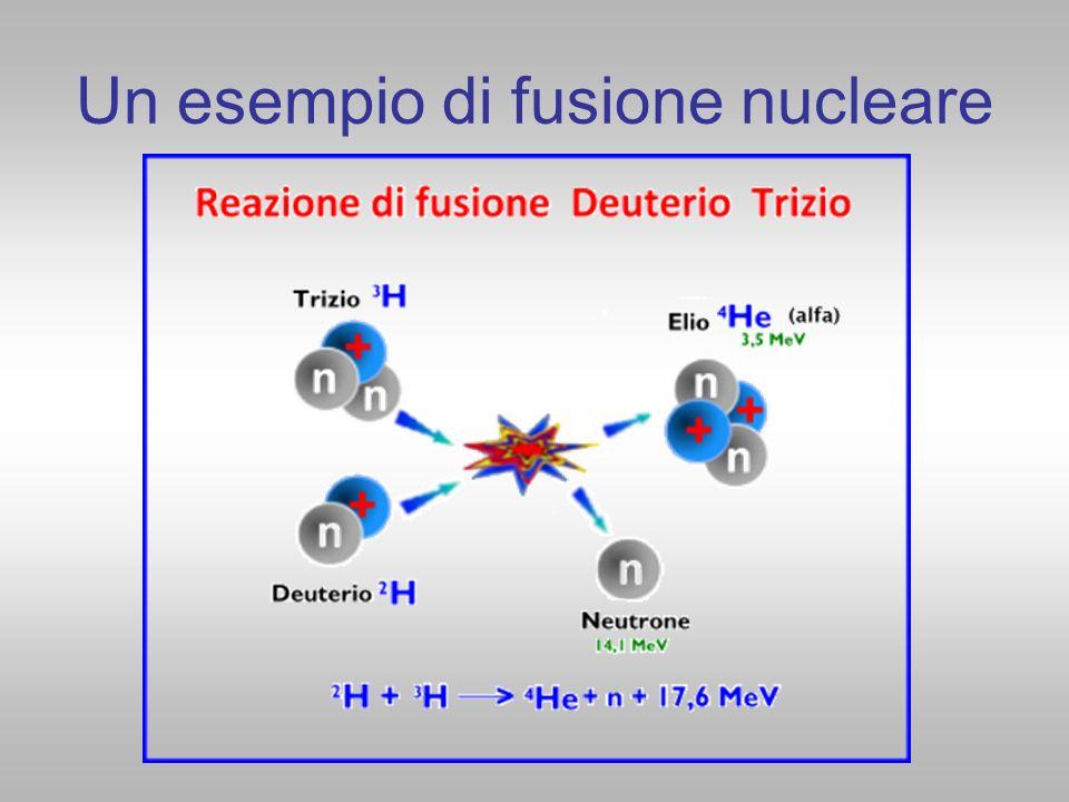 Un esempio di fusione nucleare